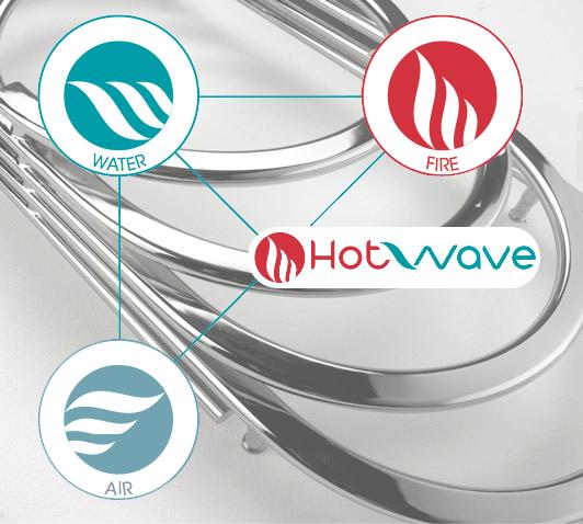 Hotwave-azienda